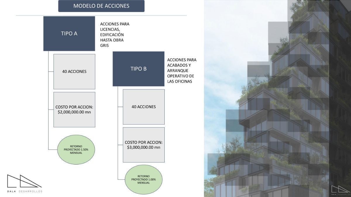 7 de 8: Torre Morelos acciones fiduciarias