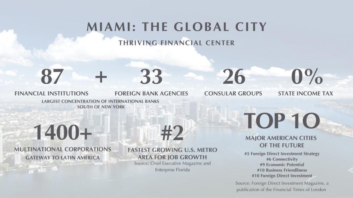 8 de 26: Departamento en Venta, Miami,  ASTON MARTIN Chichen Realty