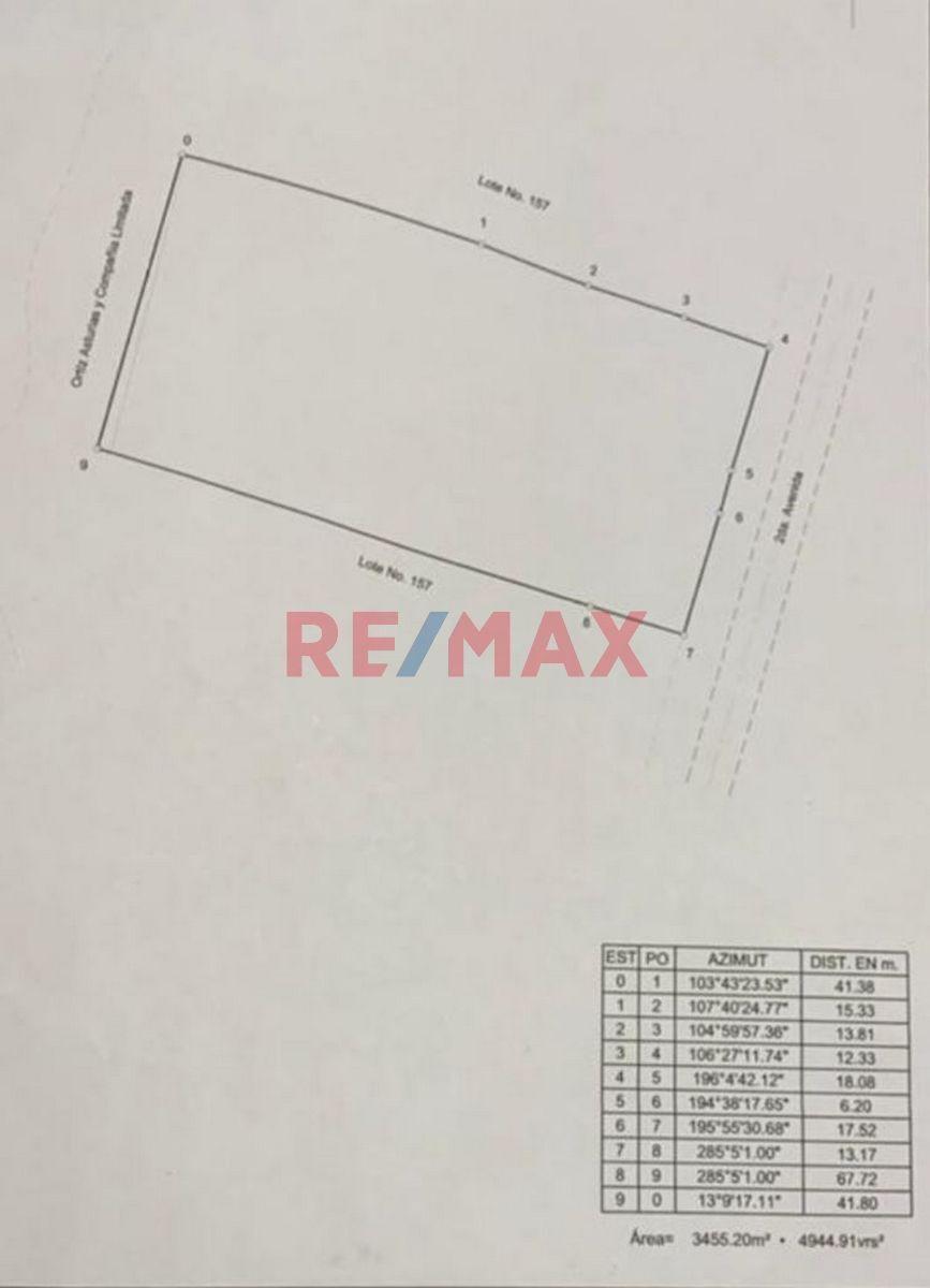 Remax real estate, Guatemala, Zona 12, Propiedad Comercial en Venta, Colonia El Carmen zona 12
